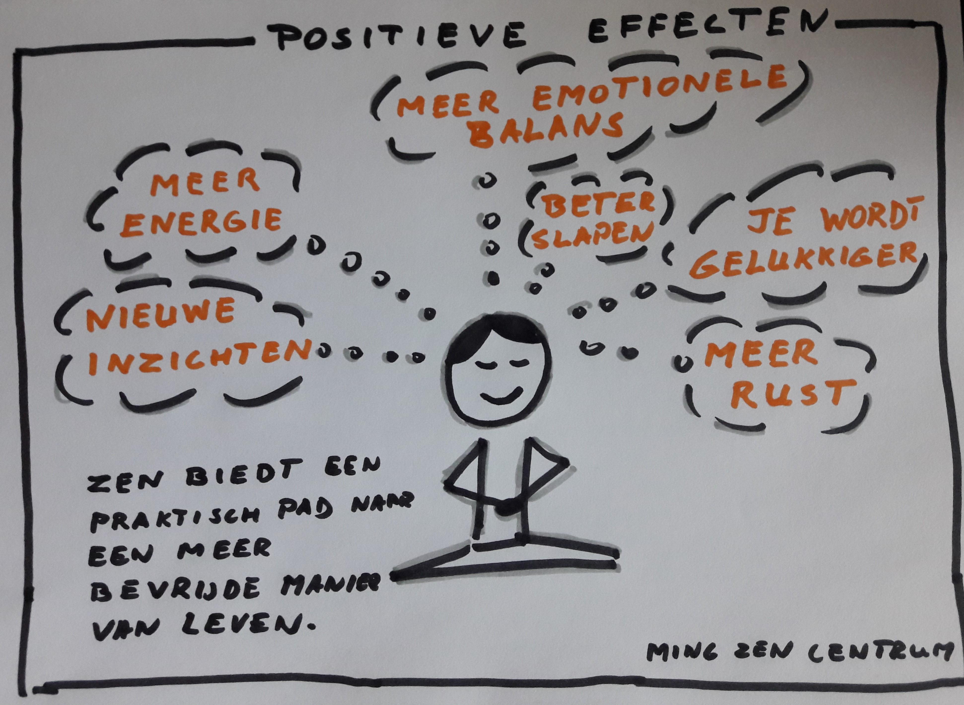 voordelen zen meditatie