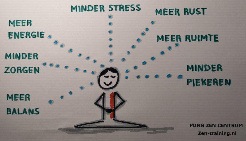 meditatiecursus