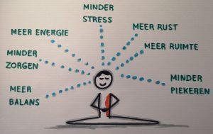 Zen-meditatie Introductiecursus @ Ming Zen Centrum