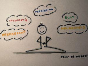 Proefles Zen-Meditatie @ Ming Zen Centrum